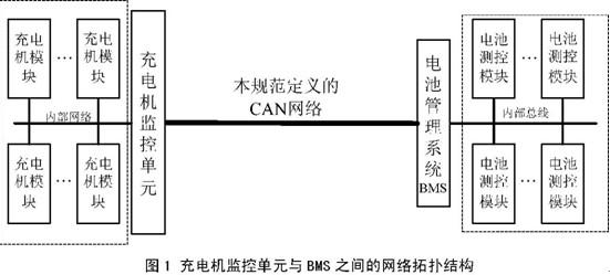 电路 电路图 电子 原理图 551_249
