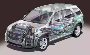 些新政出台 对新能源汽车产业链又将会带来哪些影响 让我们一起拭目