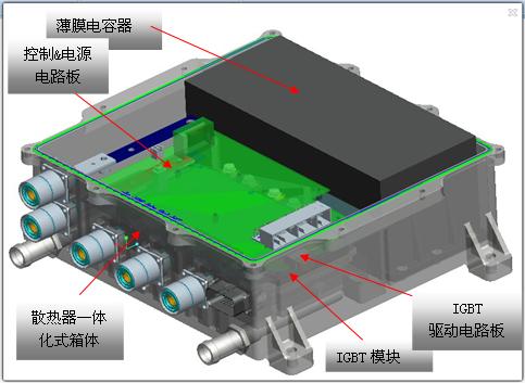 纯电动客车电机控制器设计方案
