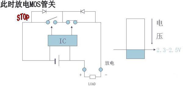ups电池监控接线图