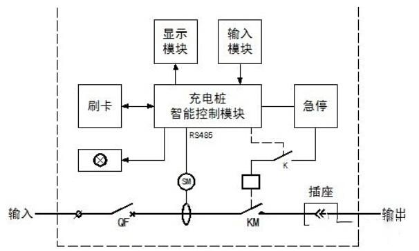 充电站电气系统测试方案-电动汽车资源网