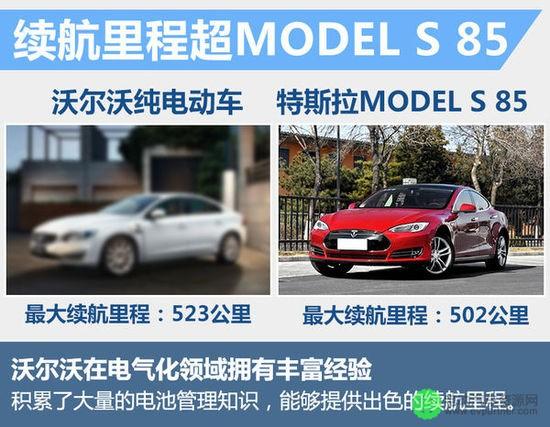 沃尔沃汽车将推一款中型纯电动车 续航里程有望超特斯拉MODEL S高清图片