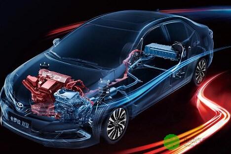 浅谈新能源汽车在中国的发展前景