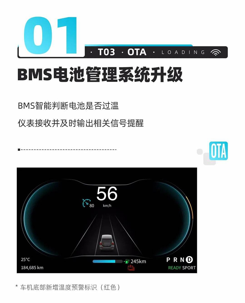 优化驾驶体验 零跑T03推送最新OTA版本
